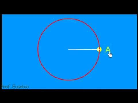 Análisis y Deducción de las fórmulas de velocidad lineal y angular. Parte 2/4