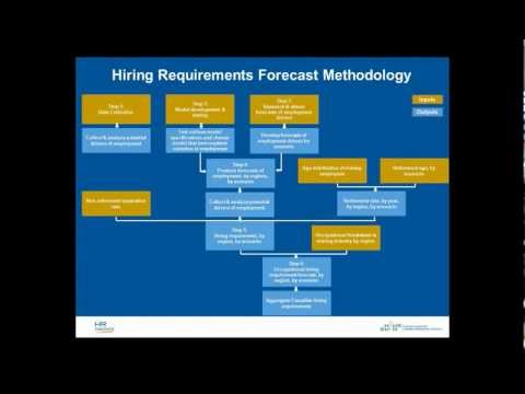 Canadian Mining Industry Employment and Hiring Forecasts 2011 Webinar Series - Atlantic Canada