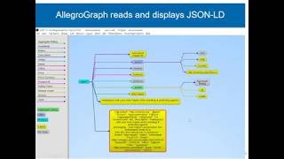Why is JSON-LD Important to Businesses?