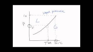 Vapor pressure as a differentiating characteristic for separation.