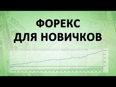 Игра на бирже – с чего начать новичку
