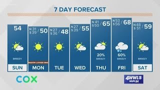 Weather Expert Forecast: Front moves through, Winter returns