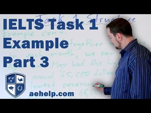 IELTS writing task 1 structure with table example cont par