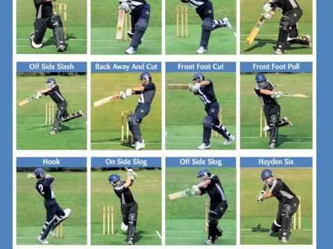 Cricket Coaching Book Batting From Cricket4evry1 Youtube