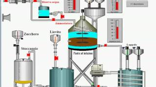 Impianto spillatura birra