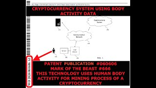 Video: Patent #666: NEW Beast System to Track you, Control you & Compel you to Act - Leak Project