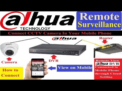 Dahua DVR Remote View in Mobile Phone CCTV Camera  play in Mobile Phone