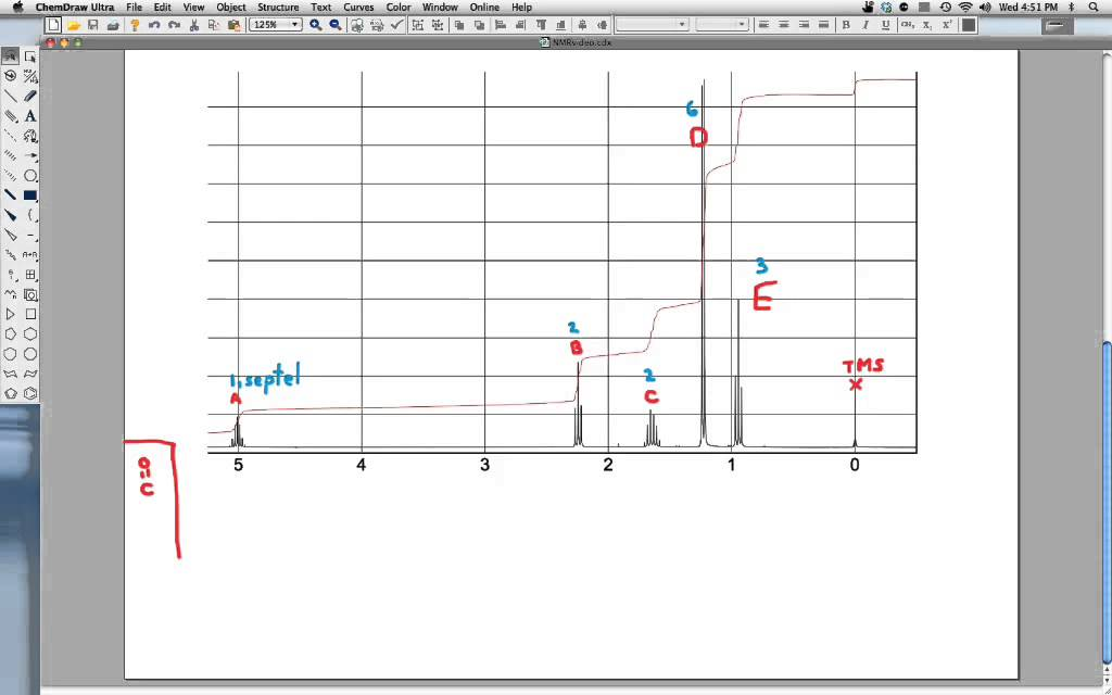 Determining Organic Structures From Ir Nmr Youtube