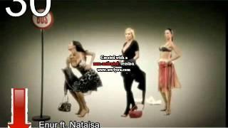 download lagu Top 50 Songs Of 2008 gratis