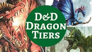D&D MONSTER RANKINGS - DRAGONS