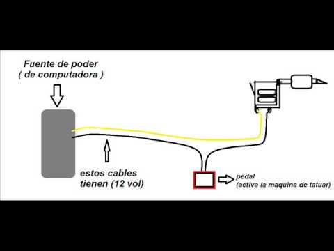 esquema para conectar PEDAL , MAQUINA - YouTube