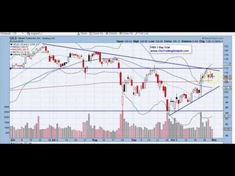 GILD chart technical analysis