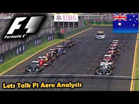 Lets Talk F1 2015: Australian Grand Prix (Aerodynamic Analysis Preview)