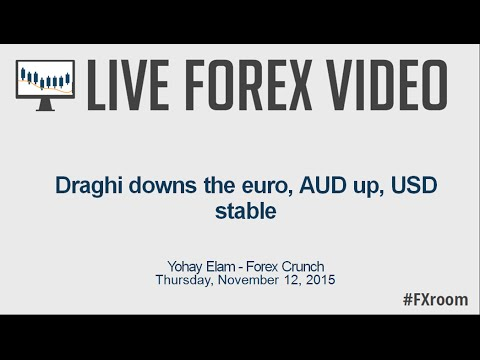 Live Europe Market Open : Draghi downs the euro, AUD up, USD stable
