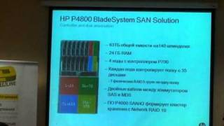 HP P4800 Blade System  SAN Solution