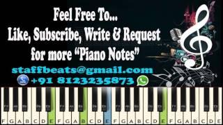 Yeh Haseen - Pudhu Vellai - Paruvam Vanaga Piano Notes