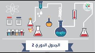 إزاي مندليف لم العناصر في جدول؟ | إزاي الكيميا بدأت بثورة؟| علوم طبيعية