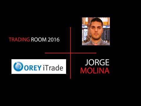 Escenario Macro Global. Perspectivas 2016 - Trading Room 2016