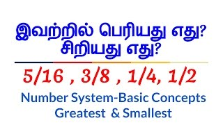 Number System- Basic Concepts- Which is the Greatest Number