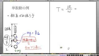 高校物理解説講義:「単振動」講義10