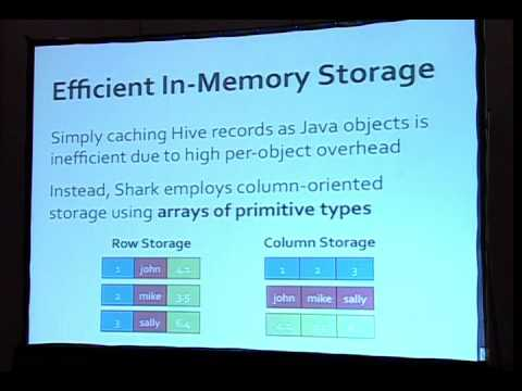 Spark and Shark  High Speed in Memory Analytics Over Hadoop and Hive Data