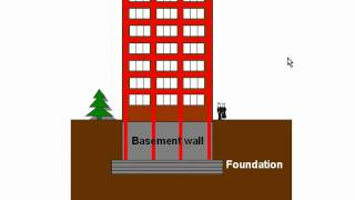 Floating foundations vs. caisson (pile) foundations