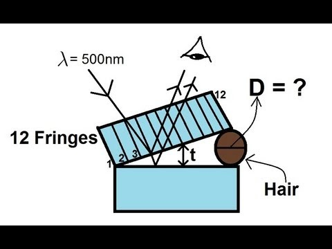 an experiment to determine wire resistance with varying wire diameter If the cylindrical copper wire has a diameter of 010 cm, calculate its cross- sectional area (answer:  experiment apparatus figure 1  initially set the  resistance of the variable resistor above 180 ω and then slowly reduce it to  determine.