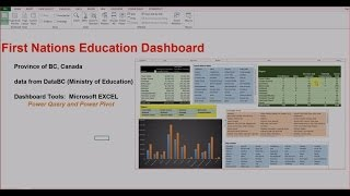 First Nations Education in BC:  Using EXCEL Dashboards
