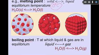 Ch 8 mini-lecture #1: States of matter, Kinetic Molecular Theory