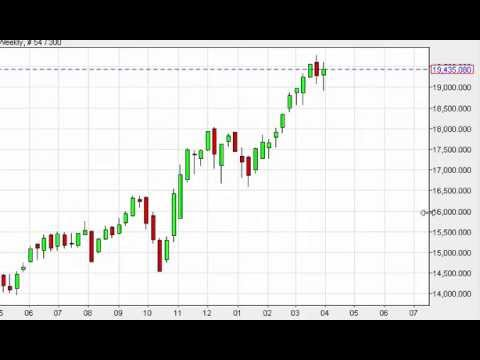 Nikkei Index forecast for the week of April 6 2015, Technical Analysis