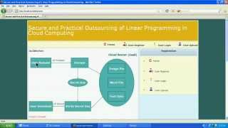 Secure and Practical Outsourcing of Linear Programming in Cloud Computing