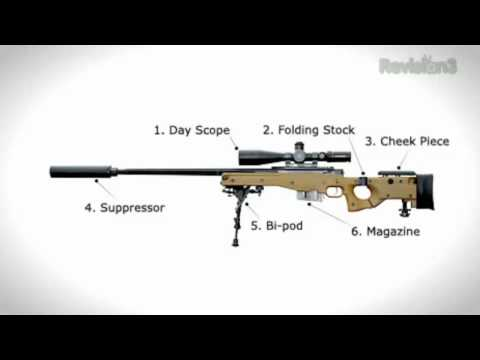 Sniper Sets World Distance Record With 8120 Foot Kill - Diggnation Daily