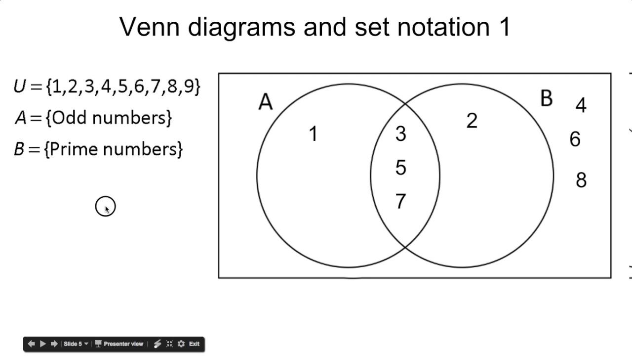 Venn diagrams igcse maths pooptronica