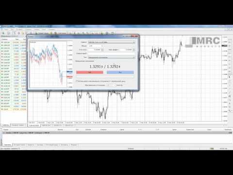 Что такое маржинальная торговля форекс