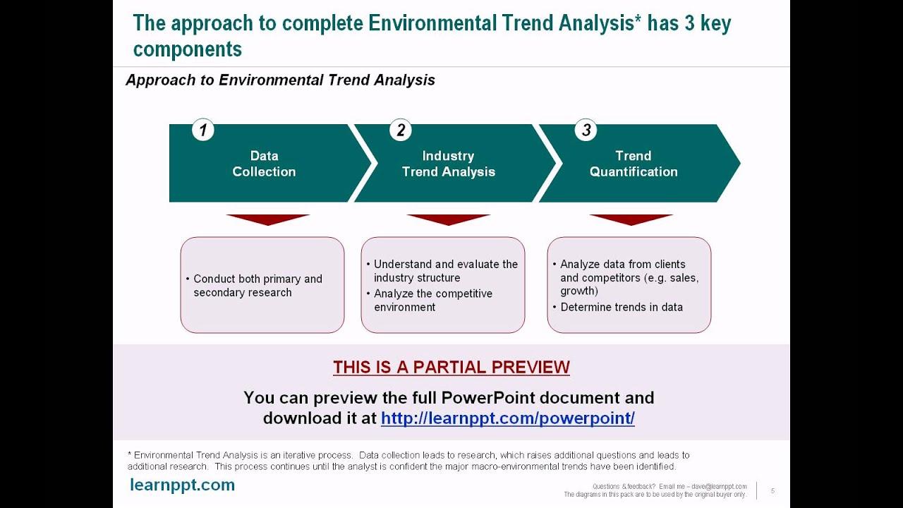 swot and macro environmental analysis of