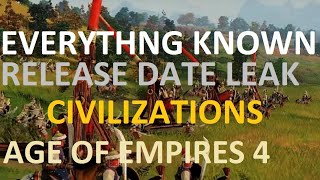 AGE OF EMPIRES 4 iv Release Date, AGES, Civilizations, CAMPAIGN, Leak, NEWS, pc, XBOX, Review, GAME