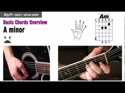 D chord for guitar