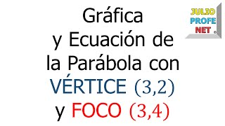 Grfica y ecuacin de una parbola-Graphing an equation of a parabola