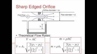Fluids - Lecture 3.3 - Flow Rate Measurement