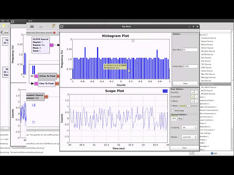 GNU Radio Tutorials: Part 1 - GRC, Sources, Sinks, Audio & GUI Blocks