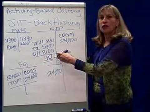just in time and backflush Inventory management, just-in-time, and backflush costing inventory management in retail organizations inventory management is planning coordinating controlling activities related to the flow of inventory.
