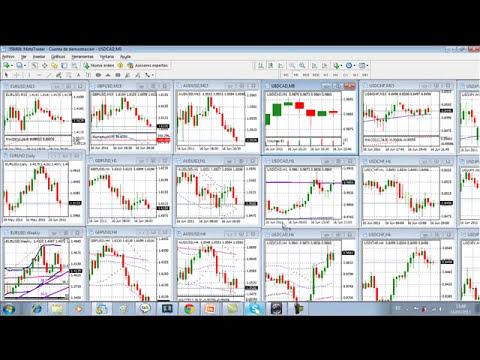 Técnicas de Trading I (4/5): Volatilidad, Noticias macro y Bandas de Bollinger