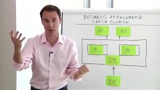 1 Customer Outcome and Lifestyle Planning - Bredon Burchard