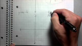 Graphing Linear Equations - Best Explanation