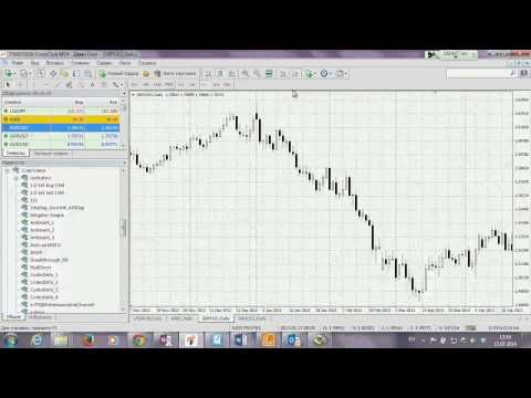 Секреты работы на бирже форекс торговля российскими акциями на рынке форекс