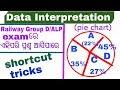 Expected Mathematics questions for Railway group D/ALP exam ll odisha l shortcut tricks thumbnail