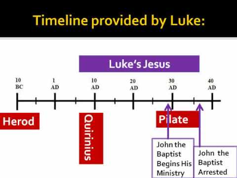 Skeptic Bible Study: The Jesus Timeline Video
