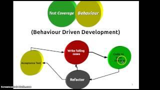 Introduction to TDD & BDD