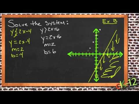 Systems of Linear Inequalities: A Sample Application