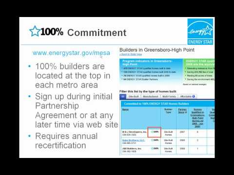 How to Market ENERGY STAR Qualified Homes